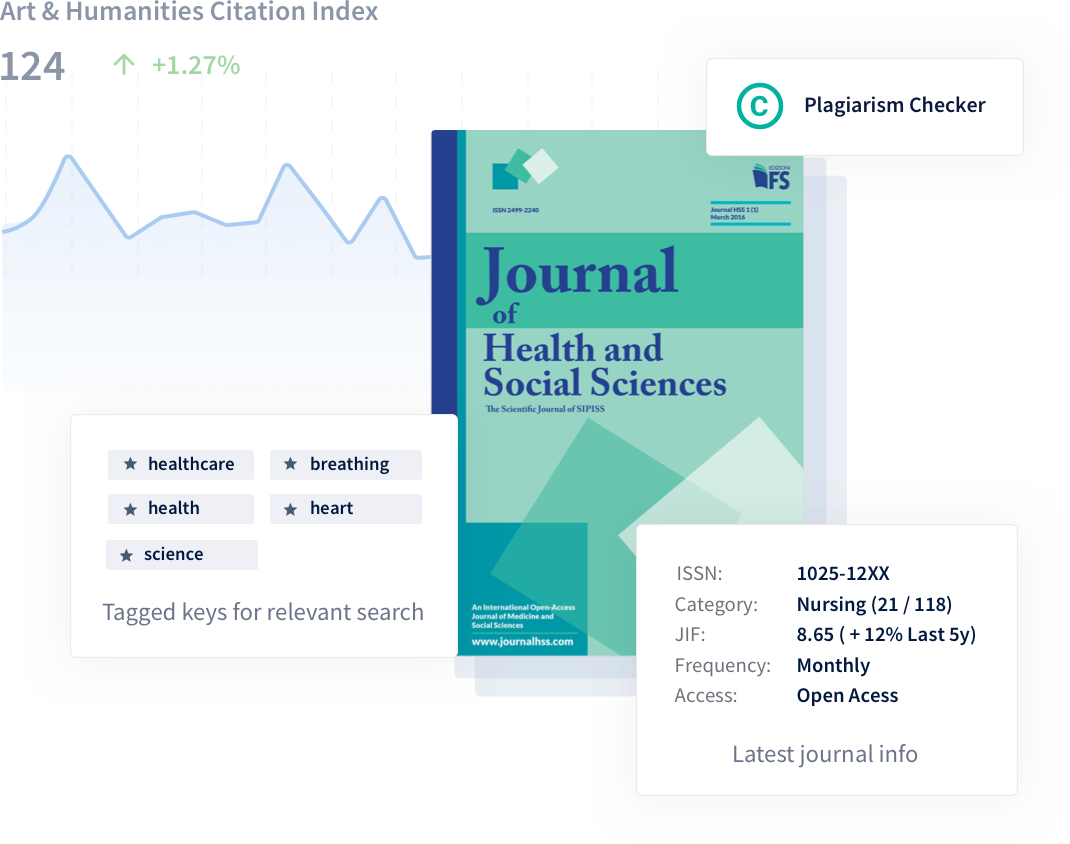 Web of Science Master Journal List Beta - WoS MJL by Clarivate Analytics